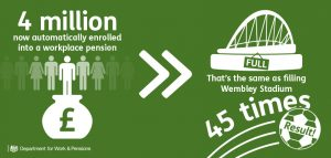 Pension Auto Enrollment