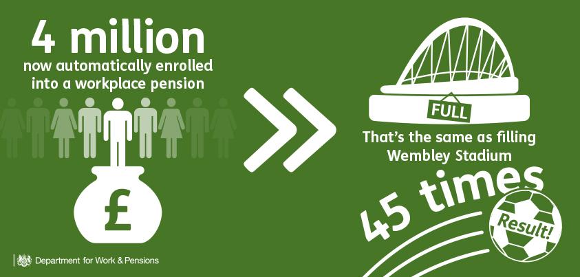 Pension Auto Enrollment